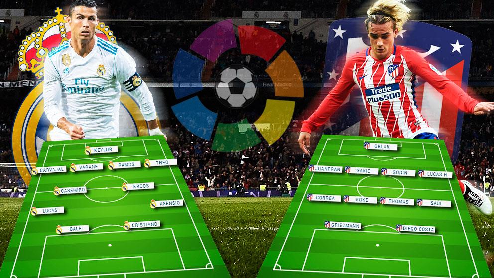 Real Madrid – Atlético de Madrid hoy   Derbi, Liga Santader