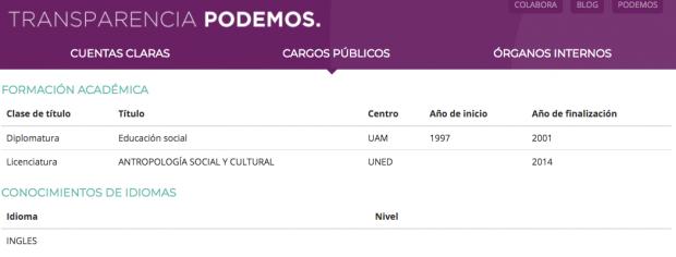 Currículum de Tania Sánchez en el Portal de Transparencia de Podemos.