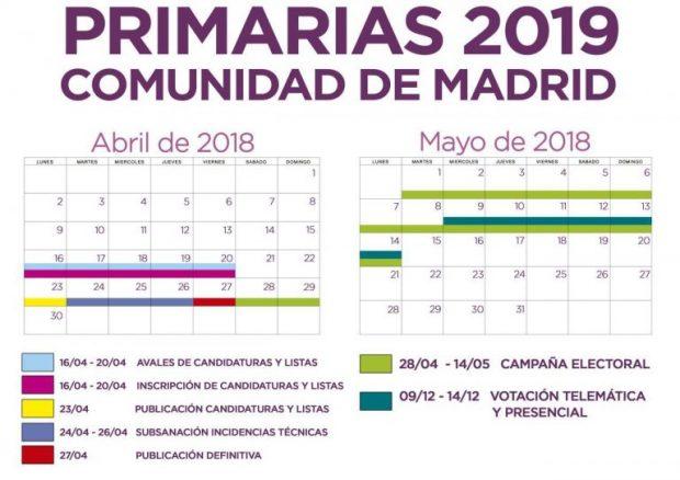 Errejón se salta el reglamento de Podemos y arranca la campaña antes de tiempo