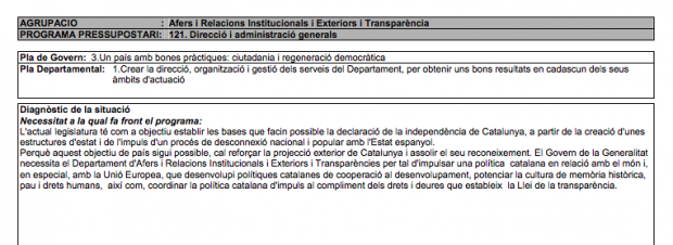 """Atento Montoro: Romeva metió 21 millones en los Presupuestos de 2017 para """"la independencia de Cataluña"""""""