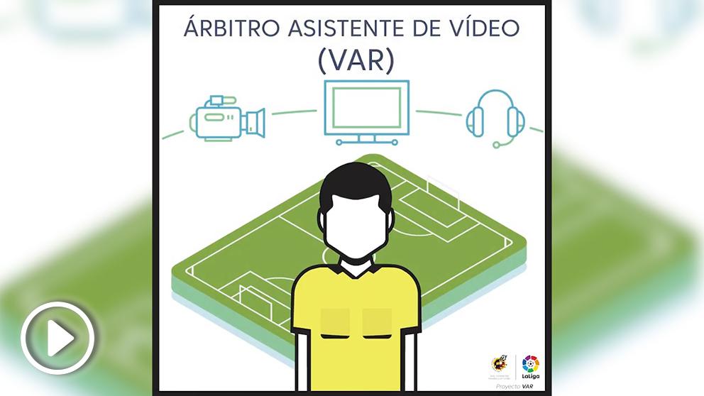 El vídeo que resolverá todas tus dudas sobre el uso del VAR