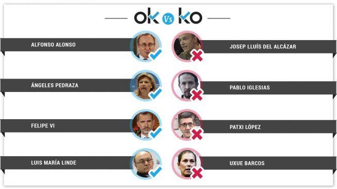 Los OK y KO del jueves, 4 de mayo