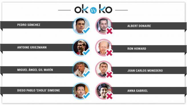 Los OK y KO del jueves, 17 de mayo