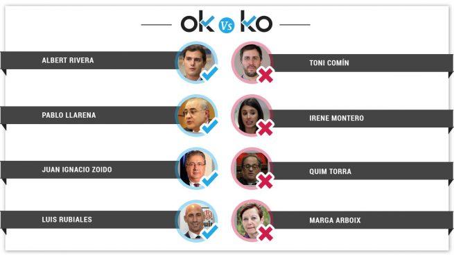 Los OK y KO del viernes, 18 de mayo