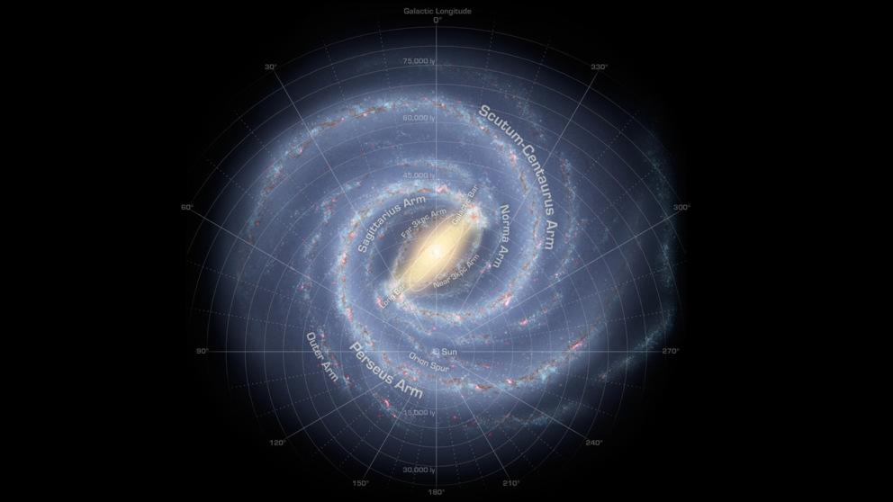 La Vía Láctea podría ser más grande de lo que pensamos