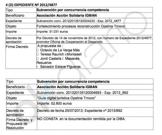 Expedientes de cooperación internacional investigados por la UDEF.