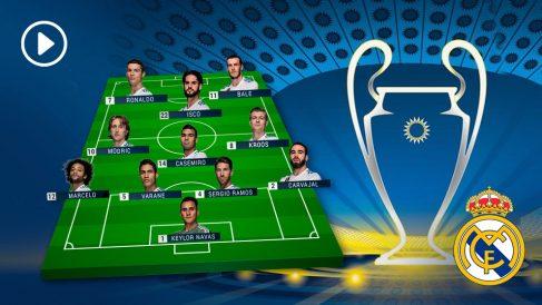 La posible alineación del Real Madrid en la final de la Champions League contra el Liverpool.