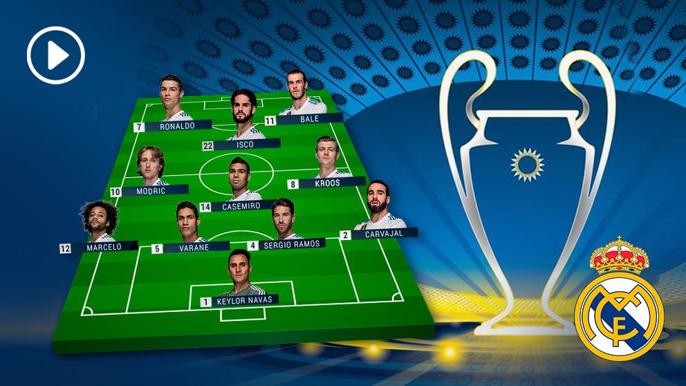 Alineación del Real Madrid contra el Liverpool en la final ...