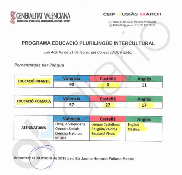 Puig y Oltra convierten en residual el castellano en la educación infantil de los colegios valencianos