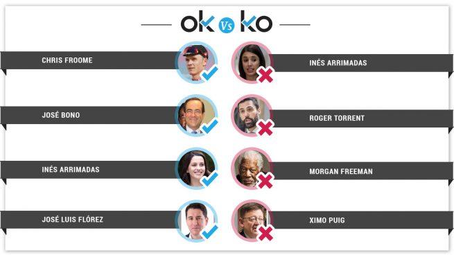 Los OK y KO del sábado, 26 de mayo