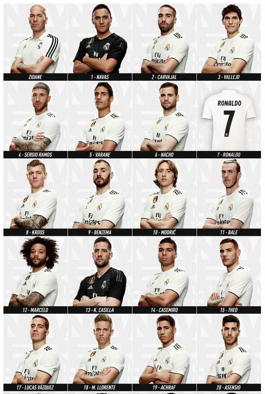 Cristiano Ronaldo no se pone la camiseta del Real Madrid para la próxima temporada