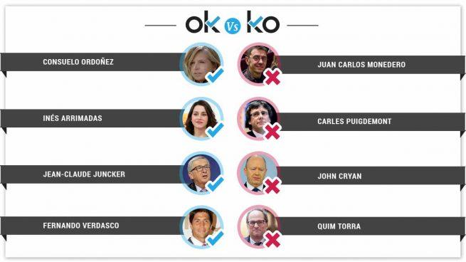 Los OK y KO del sábado, 2 de junio