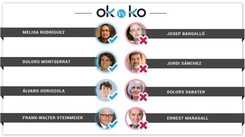OK-plantilla-ok-ko-lunes-4-junio-2018-interior-ok-ko