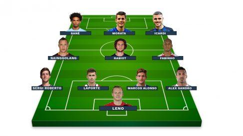 Futbolistas como Icardi, Morata, Sané o Rabito verán el Mundial por televisión.
