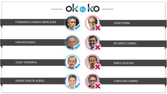 Los OK y KO del viernes, 8 de junio