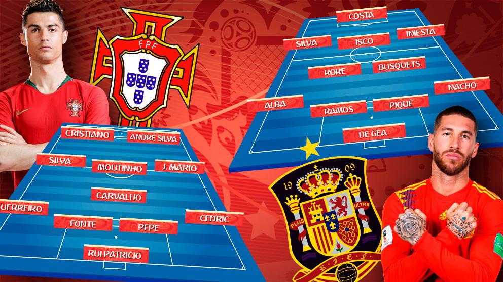 España debuta este viernes ante Portugal en el Mundial 2018.