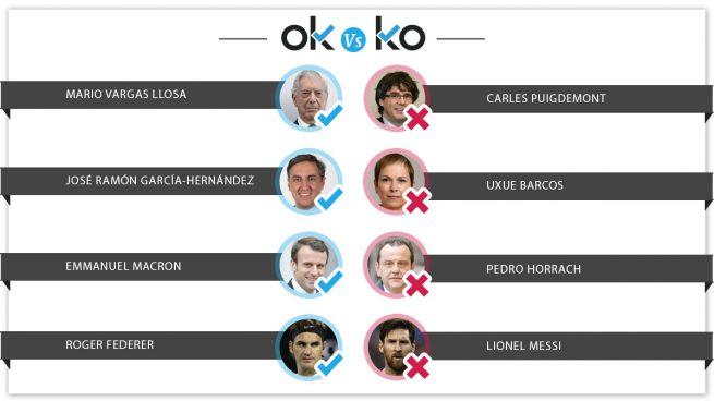 Los OK y KO del domingo, 17 de junio