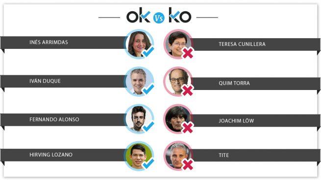 Los OK y KO del lunes, 18 de junio