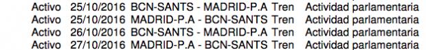 Diputados de Podemos cargan al Congreso hasta tres viajes de ida y vuelta a sus casas en 24 horas