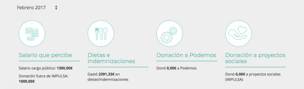 Cañamero incumple la promesa de ganar como un jornalero y cobra hasta 2.400 euros más al mes