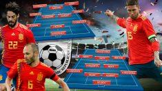 España – Irán | Mundial 2018 | Selección española hoy.