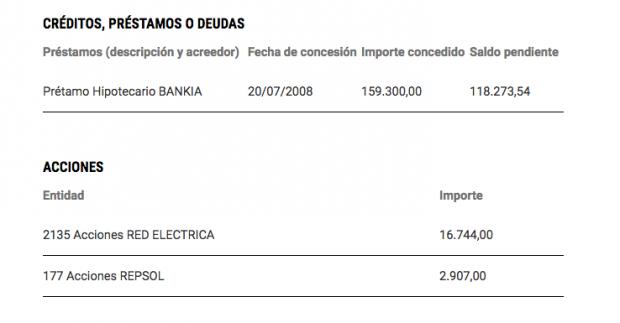 Sánchez ha aumentado su plan de pensiones privado en 19.000 € desde que lidera el PSOE