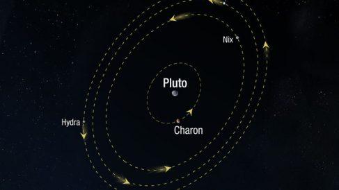 Así son los satélites de Plutón.