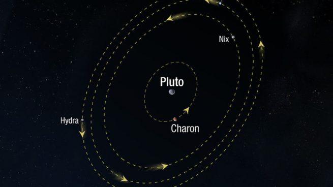 satélites Plutón