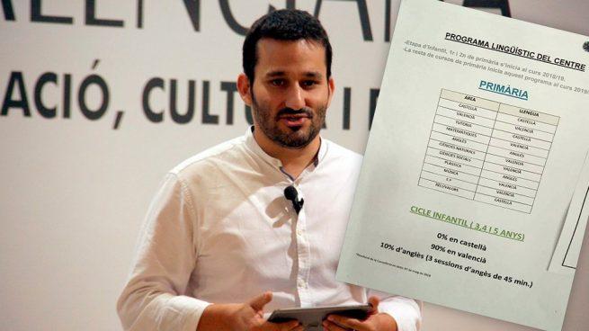 Dictadura lingüística: el 50% de los colegios públicos valencianos dará sus clases en catalán