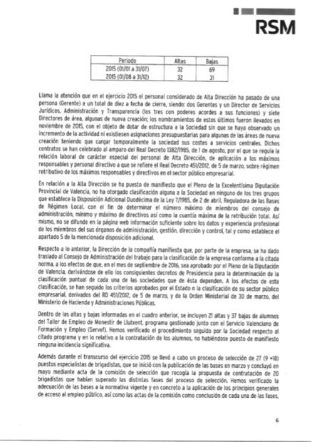 Extracto del informe del auditor externo de Divalterra al que ha accedido OKDIARIO.