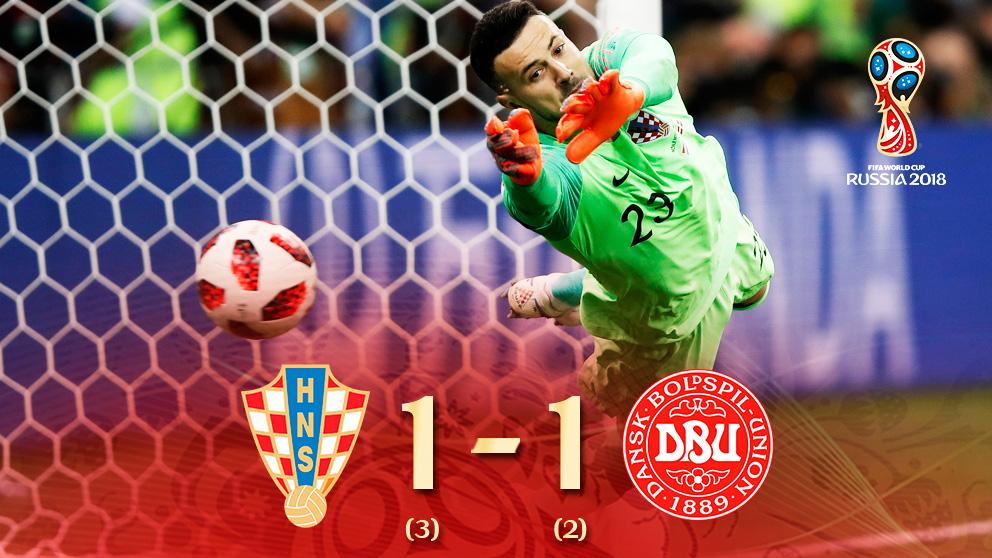 Croacia se impuso a Dinamarca en la tanda de penaltis.