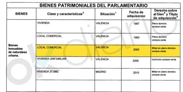 Declaración de bienes de José Luis Ábalos en el Congreso de los Diputados (2016).