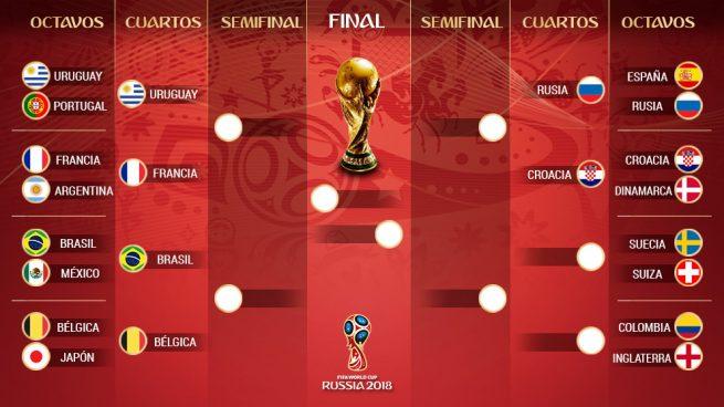 cuartos Mundial 2018
