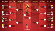 Así queda el cuadro del Mundial tras la clasificación de Brasil.