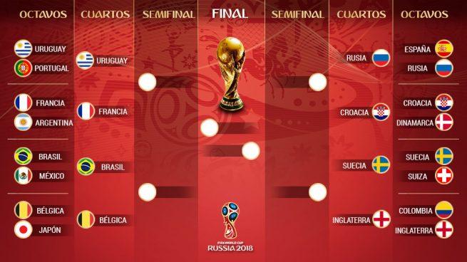 Así queda el cuadro de cuartos del Mundial 2018