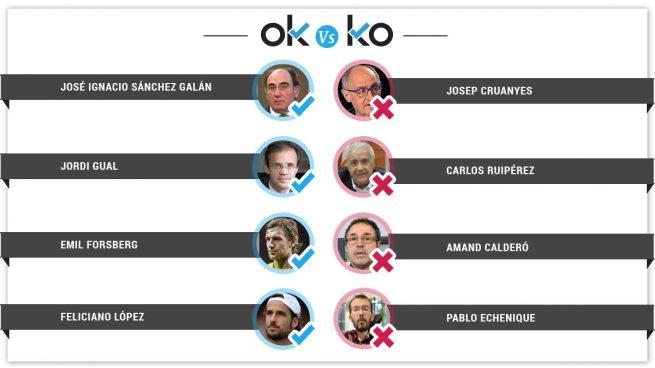 Los OK y KO del miércoles, 4 de julio