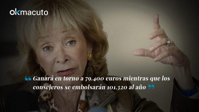 Fernández de la Vega pierde 30.000 euros por presidir el Consejo de Estado