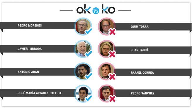 Los OK y KO del jueves, 5 de julio