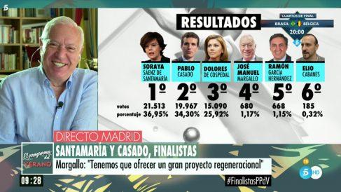 José Manuel García-Margallo en 'El programa del verano'.