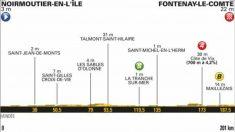 La primera etapa del Tour de Francia 2018 será llana.