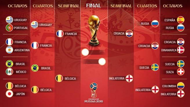 Croacia liquida a la anfitriona en penales y va a semifinales