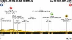La etapa 2 del Tour de Francia 2018. (letour)