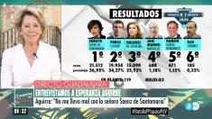 Esperanza Aguirre en 'El programa del verano'.