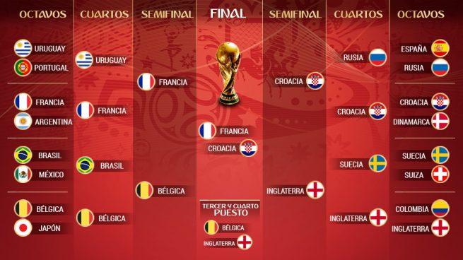 final mundial 2018