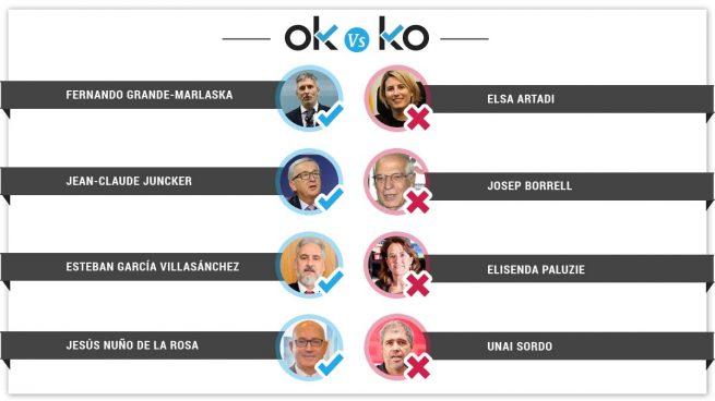 Los OK y KO del viernes, 13 de julio