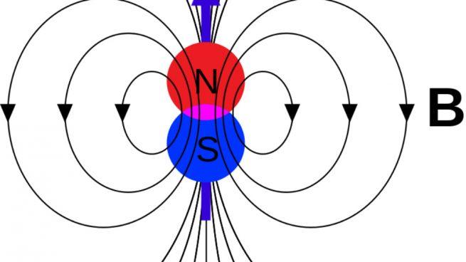 Qué es un campo magnético