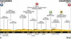 El perfil de la etapa 7 del Tour de Francia 2018. (letour.fr)