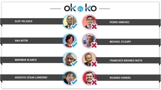 Los OK y KO del sábado, 14 de julio