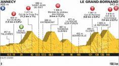 Etapa 10 Tour de Francia: Etapa de hoy, martes 17 de julio