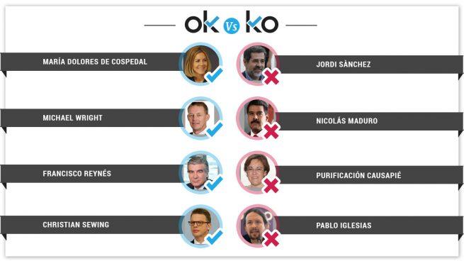 Los OK y KO del martes, 17 de julio